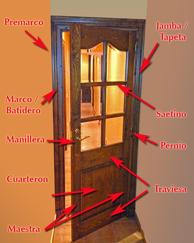 Terminolog a de puertas carpinter a achar n for Puerta que abre para los dos lados